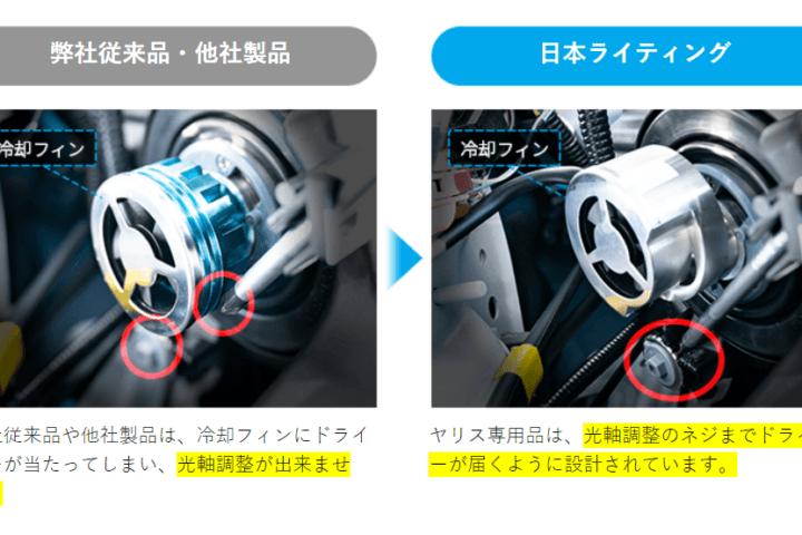 HIR2 車種専用LEDヘッドライト