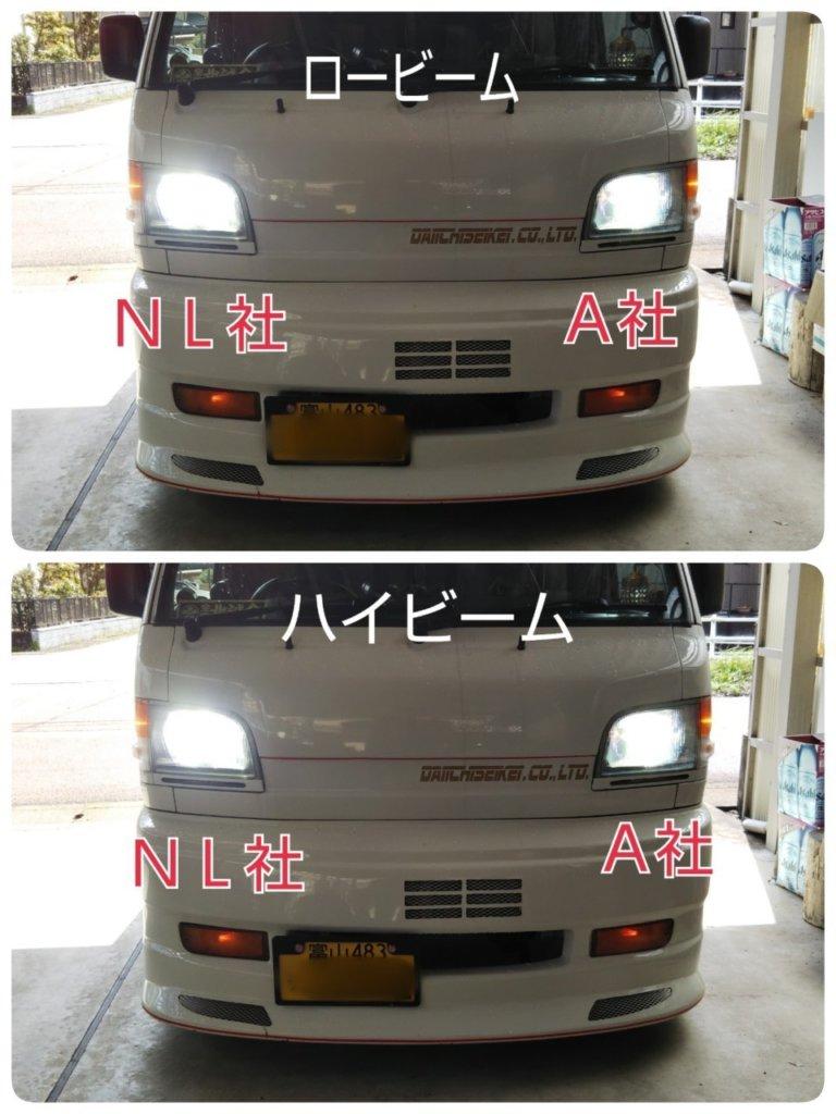 LEDヘッドライトの明るさ比較