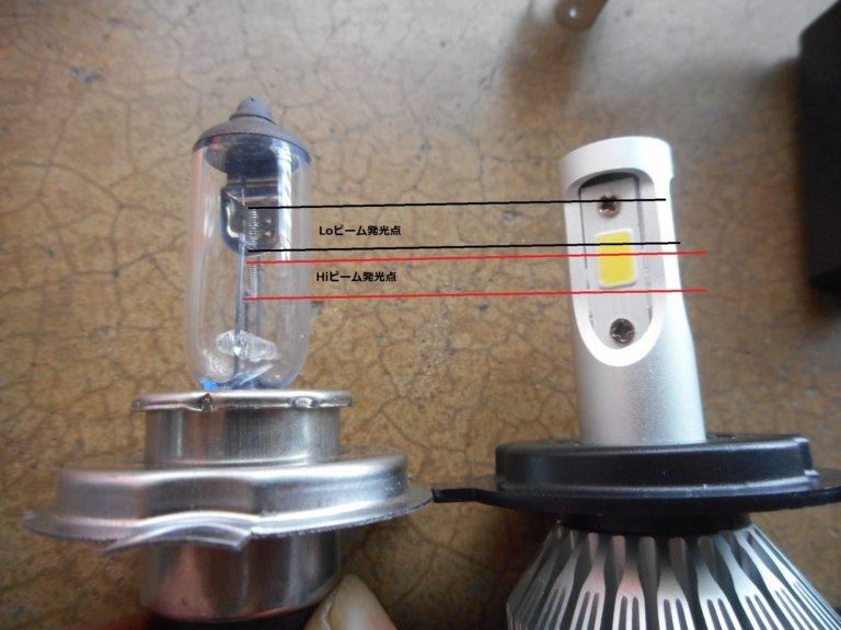 中国製LEDバルブ_発光点