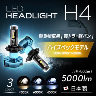 軽トラ専用ヘッドライト